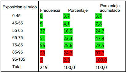 tabla9-exposición